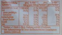 Buttercroissant - Informations nutritionnelles