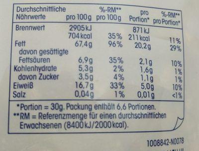 Walnusskerne - Nutrition facts - en