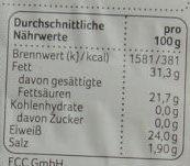 Gouda Holland - Voedingswaarden - de