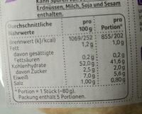 Pita Brottasche - Nährwertangaben - de