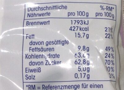 Schoko-rosinen - Nutrition facts - de