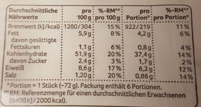 Weizen Tortillas - Informazioni nutrizionali - de
