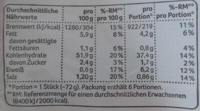 Weizen Tortillas - Valori nutrizionali - de