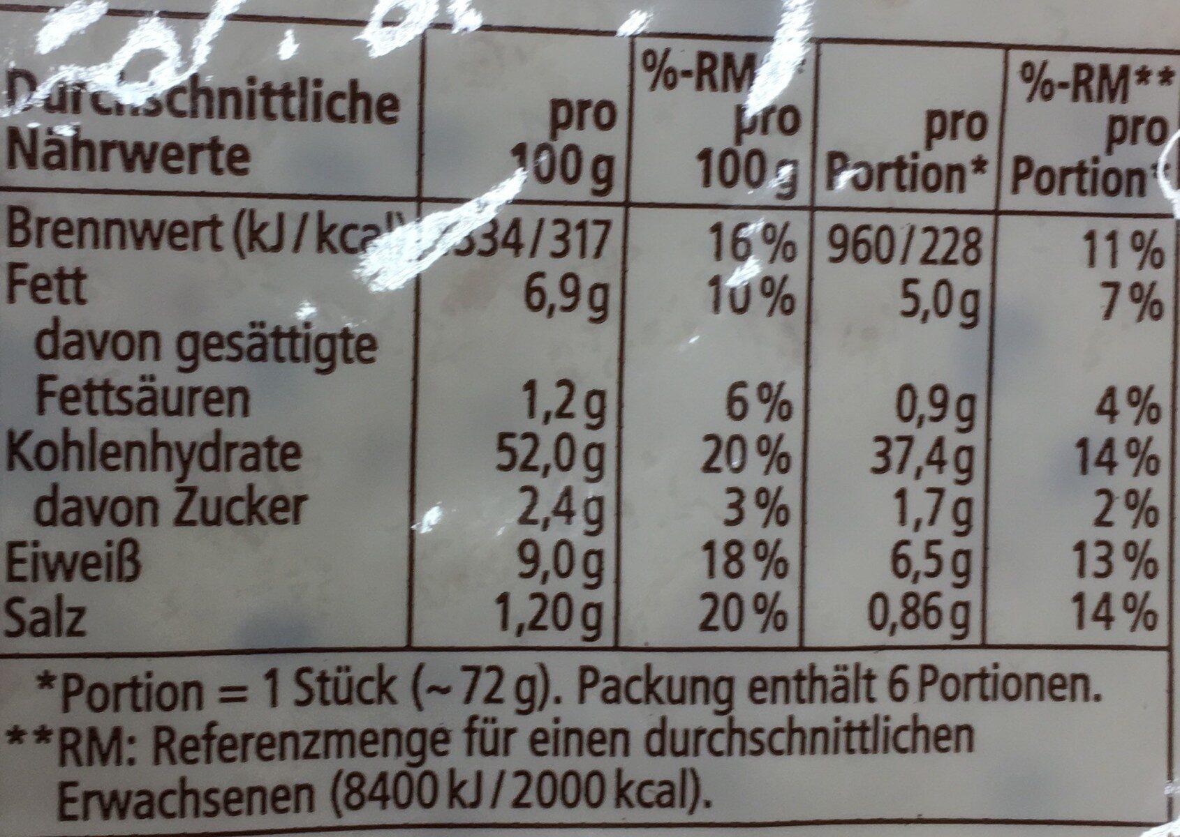 Tortilla Wraps,Mit Leinsamen - Valori nutrizionali - de
