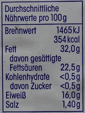 Französischer Weichkäse - Nutrition facts