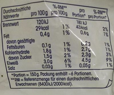 Broccoli-Röschen - Nutrition facts - de