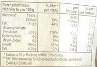 Geriebener Emmentaler - Nährwertangaben - de