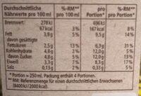 Rewe Bio haltbare Vollmilch 3,8% - Nährwertangaben - de