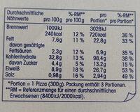 3x Pizza Margherita - Informations nutritionnelles
