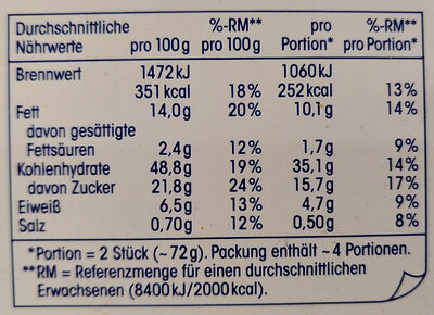 Mini Berliner - Nutrition facts - en