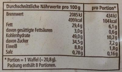 Dinkel Frischwaffeln - Informations nutritionnelles - de