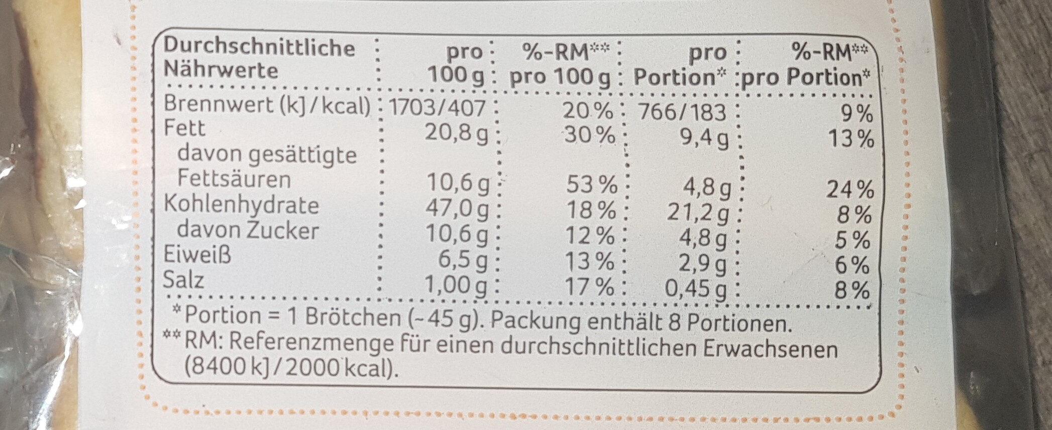 Schoko-Brötchen - Voedingswaarden - de
