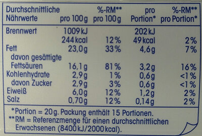 Frischkäse - Nutrition facts