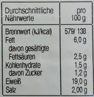 Römer-Schinken - Nutrition facts - de
