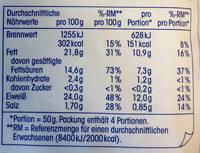 Geriebener Mozarella - Nutrition facts - de