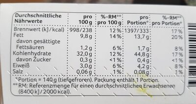 Pommes Frites für die Mikrowelle, vorgebacken und tiefgefroren - Nährwertangaben - de