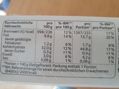 Mikrowellen pommes - Nutrition facts - de