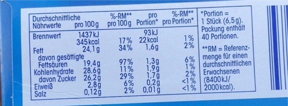 Eis Konfekt - Valori nutrizionali - de
