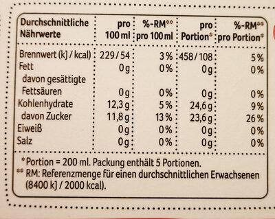 Beste Wahl Sauerkirschnektar Fruchtgehalt mindestens 50% - Nutrition facts