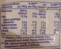 Chicken Wings BBQ Style - Nutrition facts - de