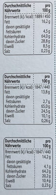 Knusper Müsli Triple Choc - Nutrition facts