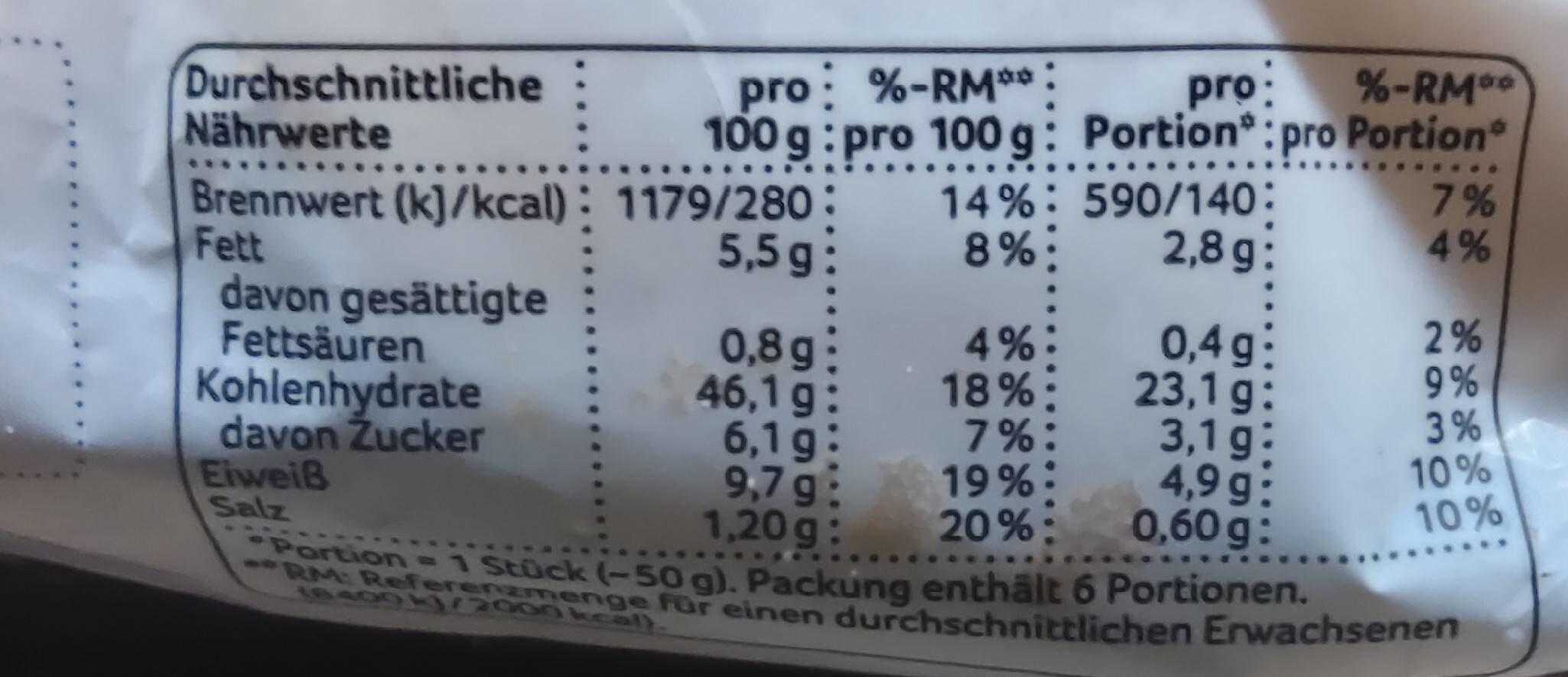 Hamburger Brötchen - Voedingswaarden - de