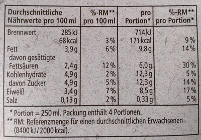 Haltbare Vollmilch - Informations nutritionnelles - de
