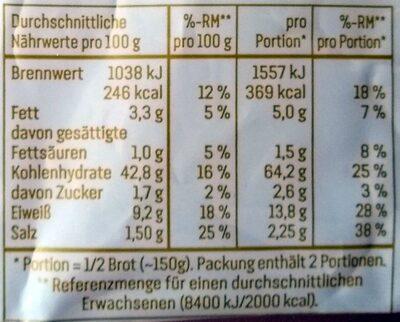 Ciabatta mit Parmigiano Reggiano - Nutrition facts - de