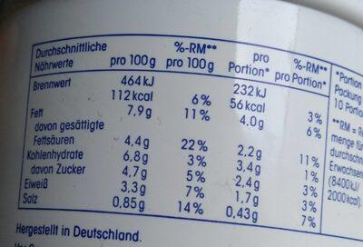 Zaziki - Nutrition facts - de