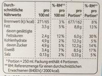 Frische Weidevollmilch (3,5% Fett) - Nährwertangaben - de