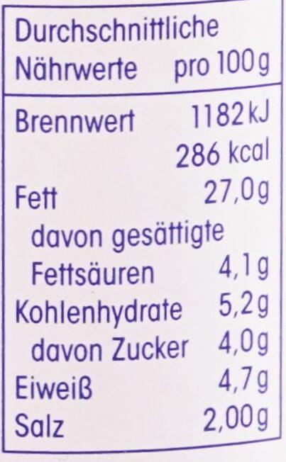 Pesto alla Calabrese - Nutrition facts - de