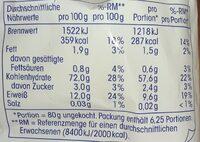Penne Rigate - Nutrition facts - de