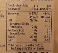 Ziegenkäse in Scheiben - Nutrition facts - de