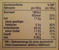 Knusper Müsli schoko - Nutrition facts - de