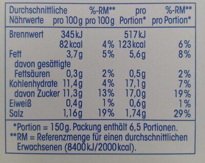 Krautsalat mit grüner Paprika - Nutrition facts - de