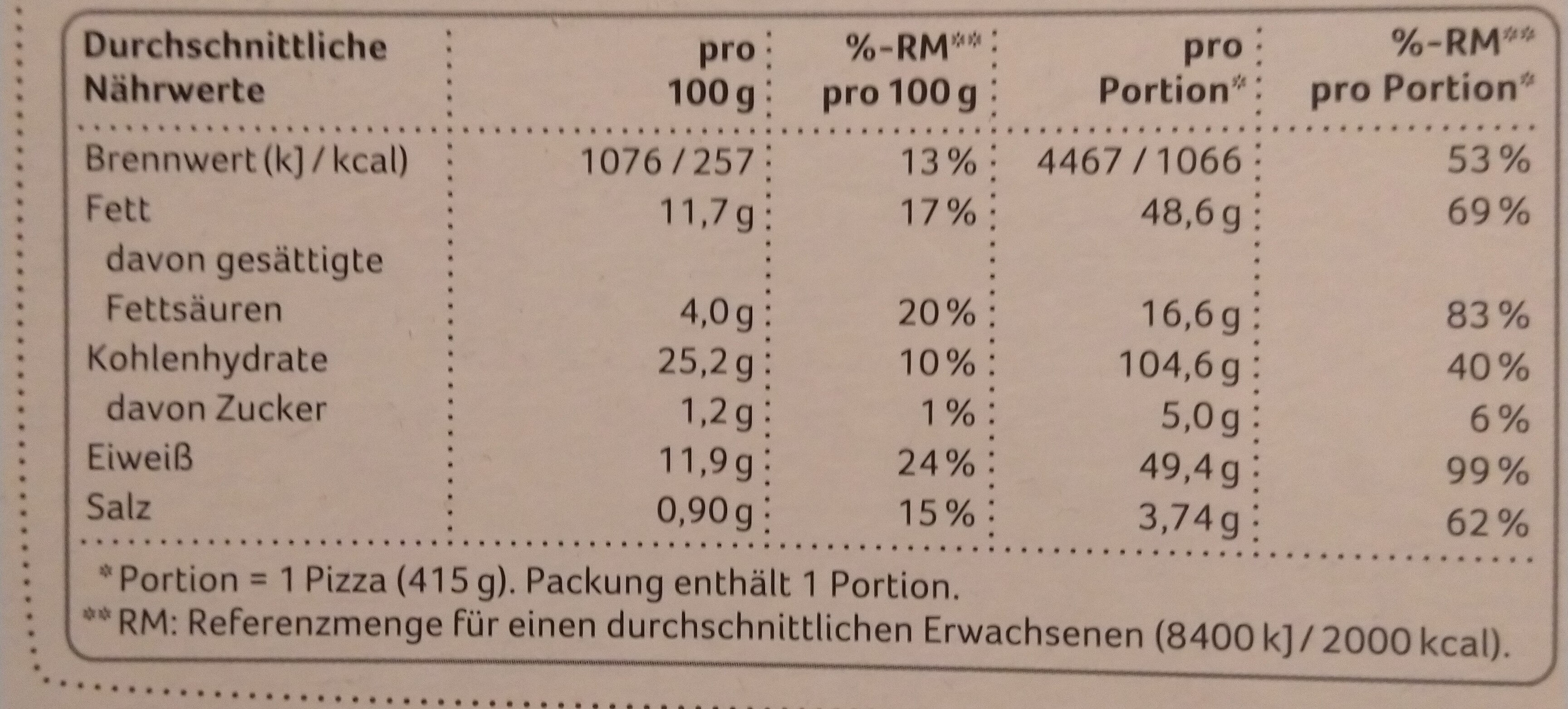 Pizza Käse - Informations nutritionnelles - de