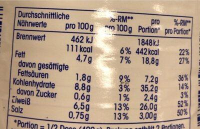 Erbsen-Eintopf - Nutrition facts - de