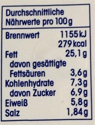 Sahne Heringsfilets nach Hausfrauen-Art - Nutrition facts - de
