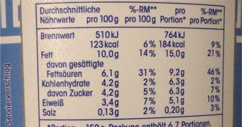 Sahnejoghurt - Informations nutritionnelles - de