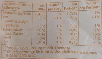 Mango - Informations nutritionnelles