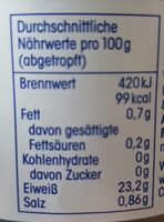 Thunfischfilets in eigenem Saft - Nutrition facts - de