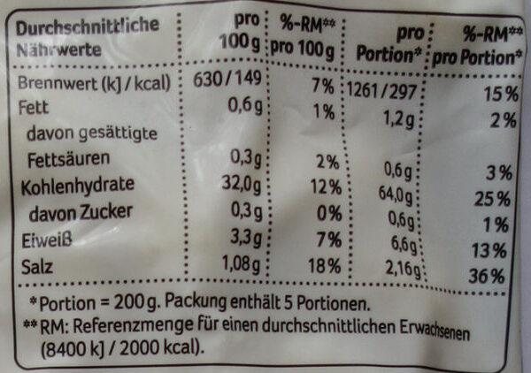 Gnocchi Teigwaren - Informations nutritionnelles - de