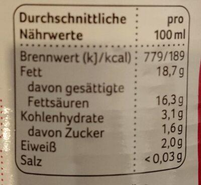 Kokos Milch cremig - Nutrition facts - de
