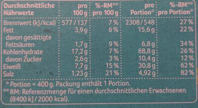 Butter Chicken - Informations nutritionnelles - de