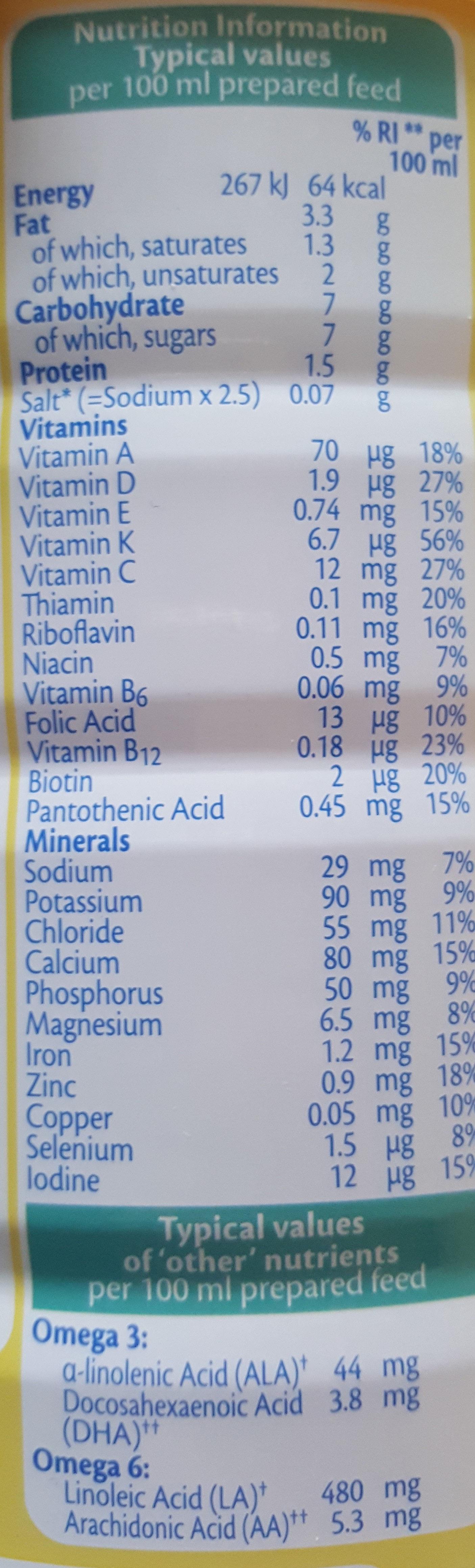 SMA pro toddler milk - Voedingswaarden - en