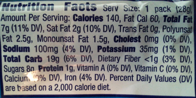 Mini Chips Ahoy! - Nutrition facts