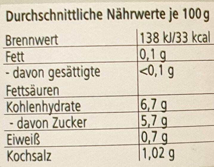 Spreewälder Gurken Chiligurken - Nutrition facts