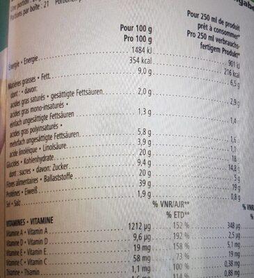 Formula 1 boisson nutritionnelle - Informations nutritionnelles - fr