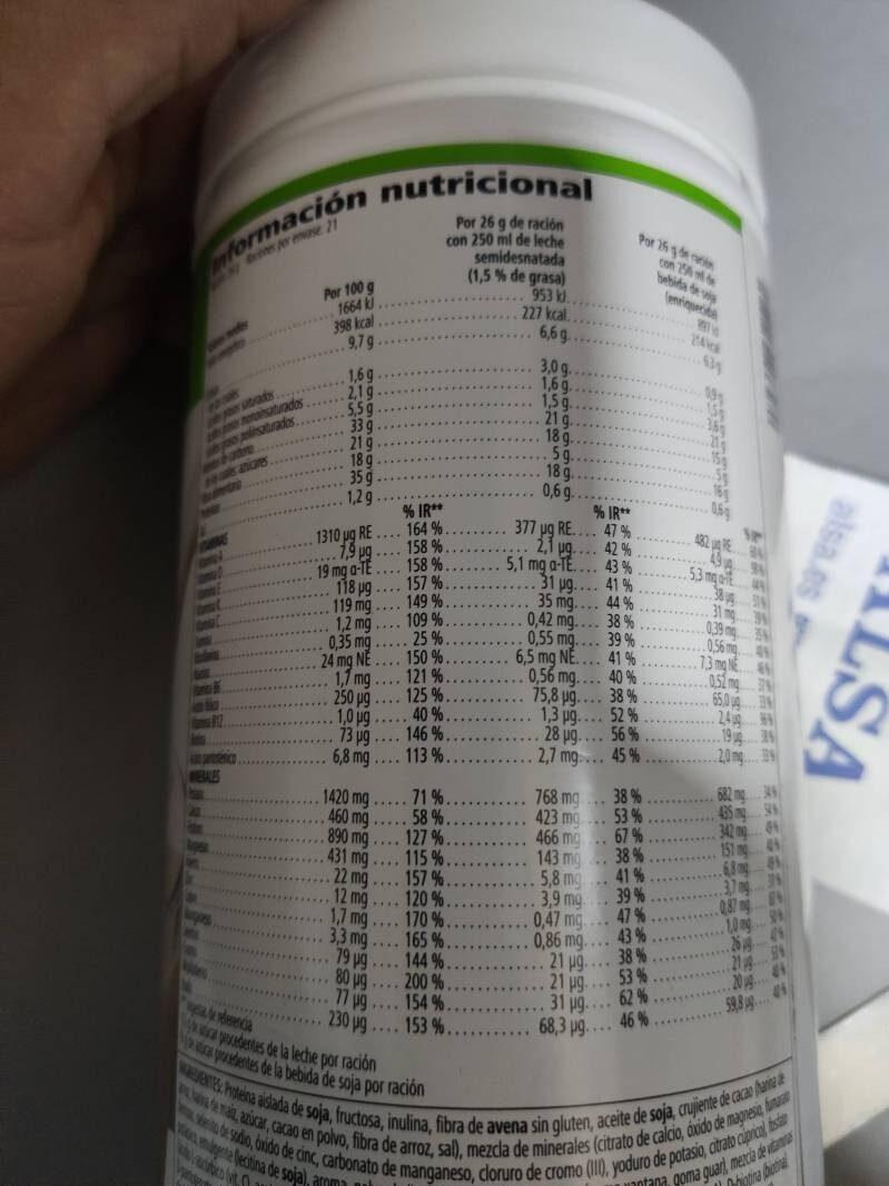 Alimento equilibrado - Nutrition facts - es
