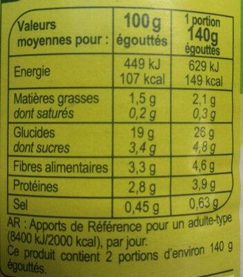 maïs doux croquant - Informations nutritionnelles - fr
